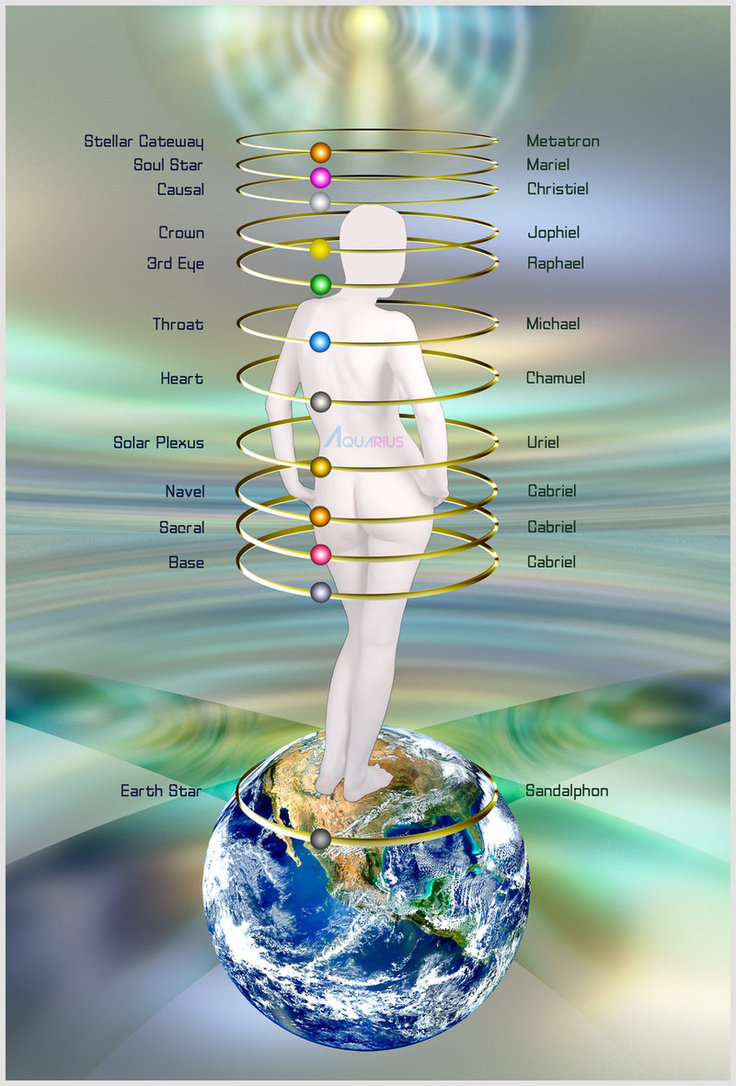 12_chakra_system_by_avadesign-d72bf67